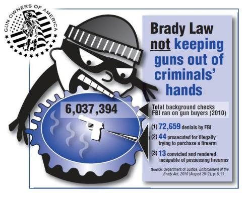 Brady Law